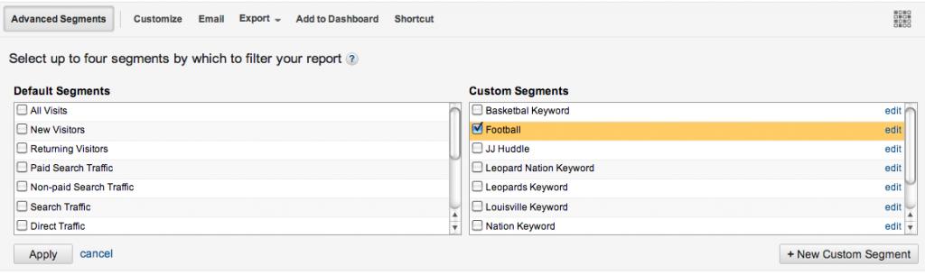Custom Segments for Google Analytics