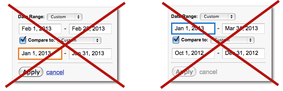 Comparing Equal Amount of Days in Google Analytics