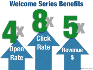 welcome-series-benefits